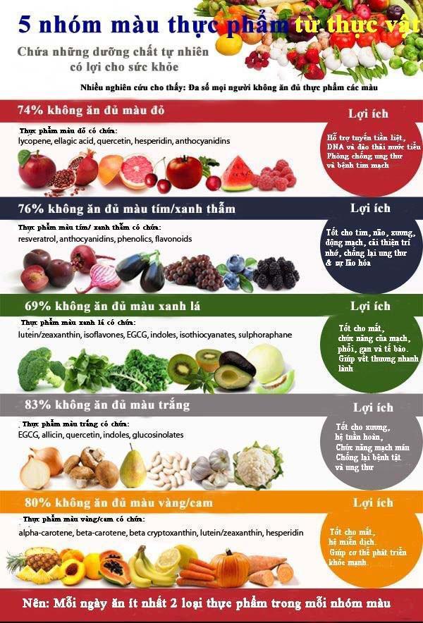 Ban tin hamomax bo sung vitamin